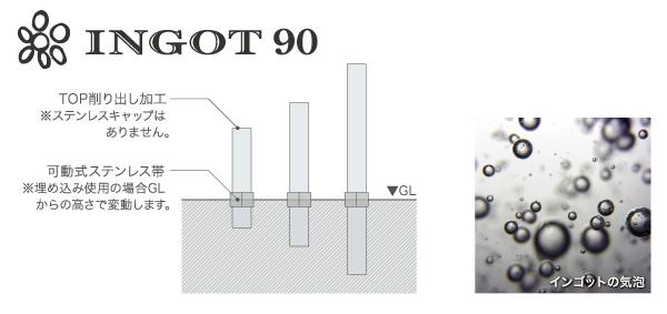 INGOT90