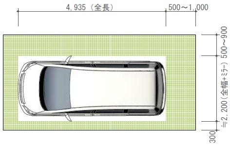 駐車スペースの計画 必要な広さ ガレージ カースペース