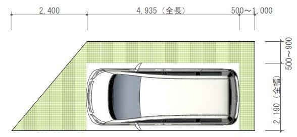 駐車スペースの計画 必要な広さ ガレージ カースペース 平行駐車