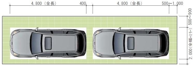 駐車スペースの計画 必要な広さ ガレージ カースペース 縦列駐車